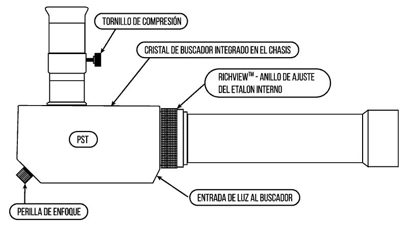 Coronado PST 1 angstrom