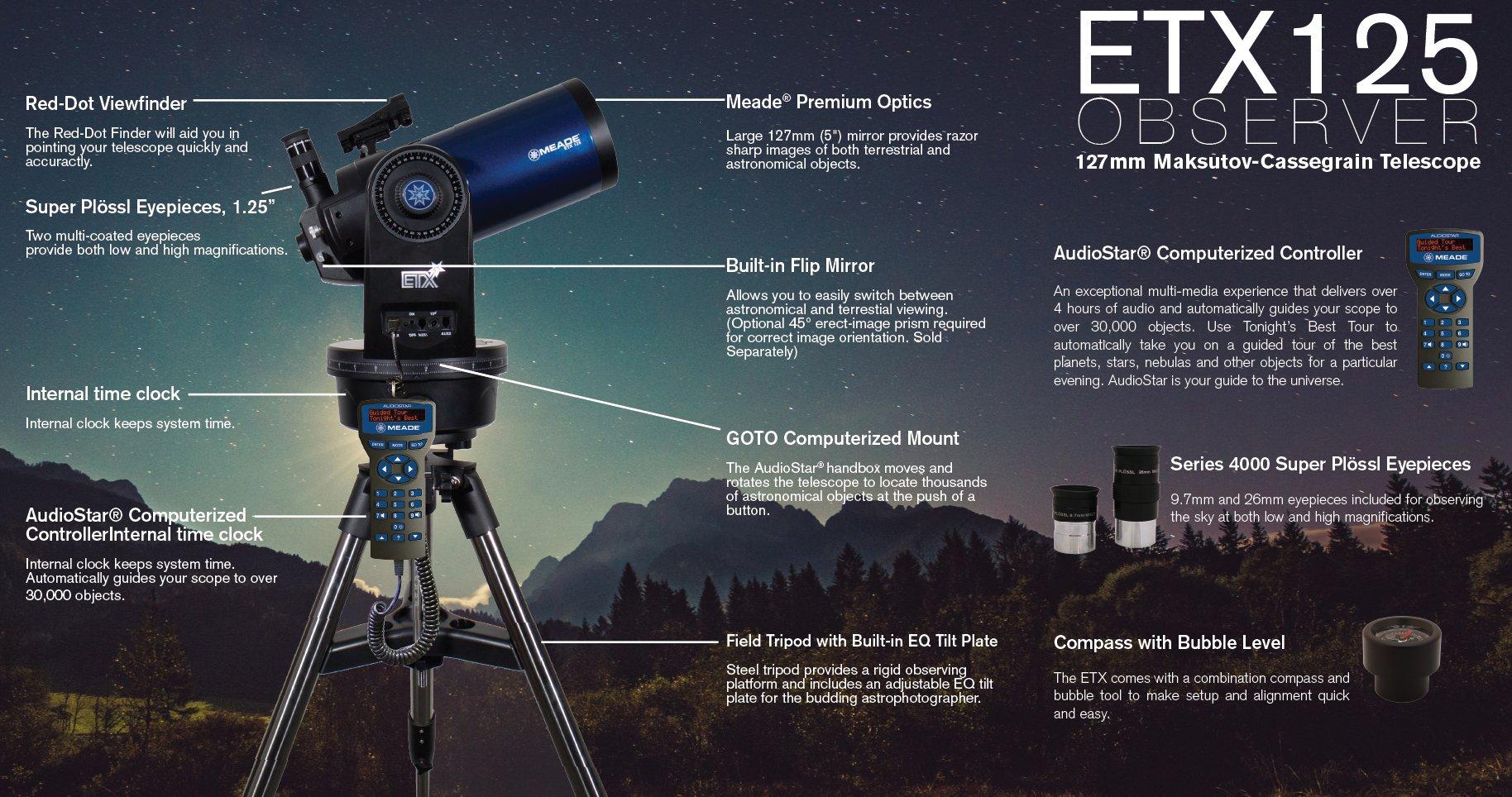 Diagrama del Meade ETX 125 Observer